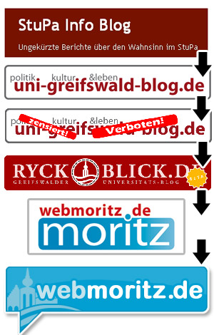 webmoirtz_history