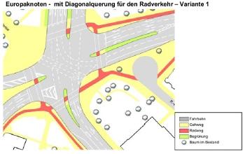 europakreuzung_querung_ver1-347x220