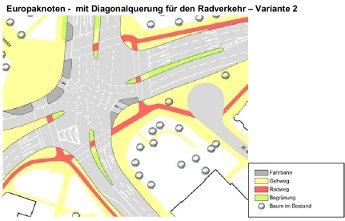 europakreuzung_querung_ver2-345x221