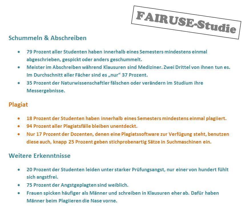 Daten Fairuse-Studie