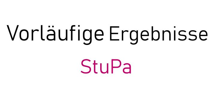 Vorläufige Ergebnisse der studentischen Gremienwahlen 2021 – StuPa